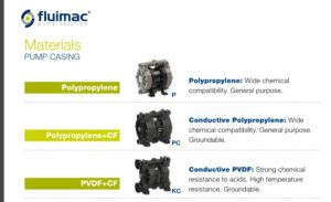 Picture of pump material options